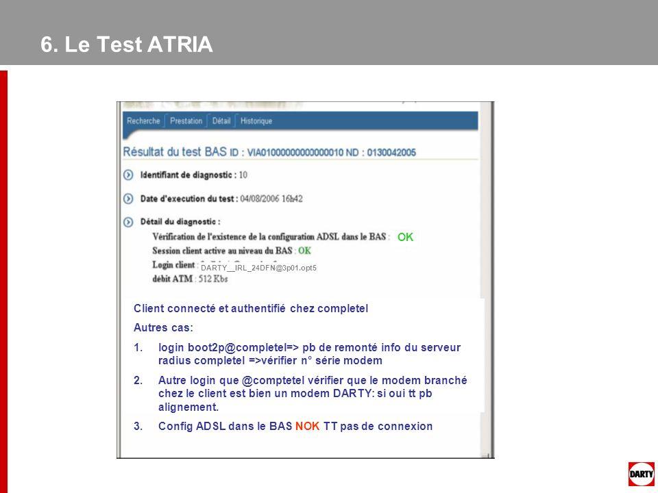 6. Le Test ATRIA OK Client connecté et authentifié chez completel