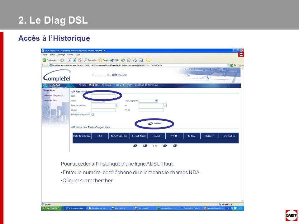 2. Le Diag DSL Accès à l'Historique