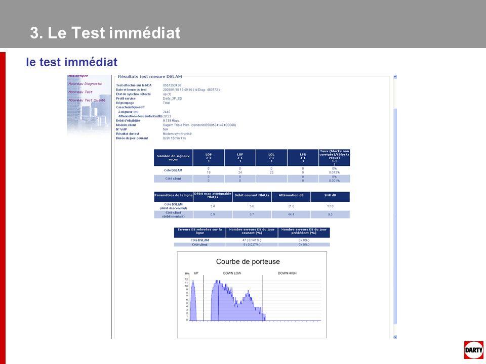 3. Le Test immédiat le test immédiat