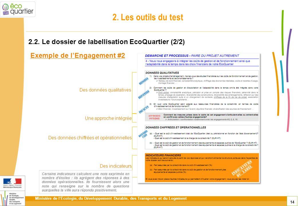 2. Les outils du test 2.2. Le dossier de labellisation EcoQuartier (2/2) Exemple de l'Engagement #2.