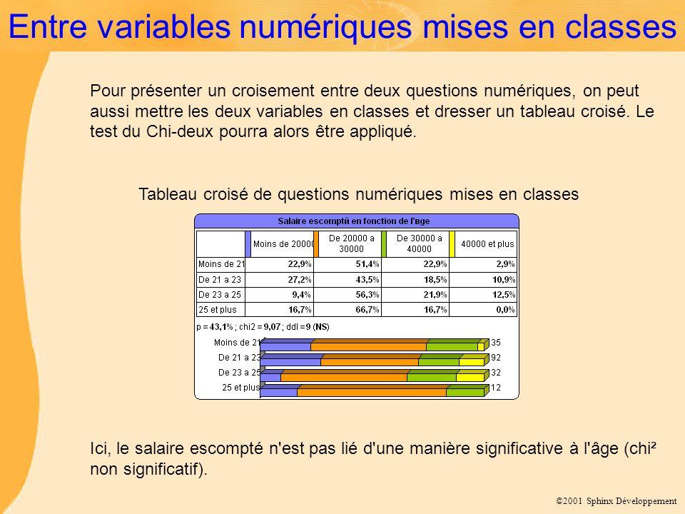 Entre variables numériques mises en classes