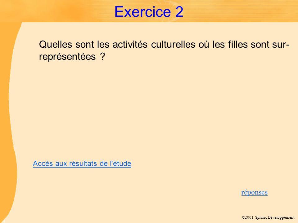 Exercice 2 Quelles sont les activités culturelles où les filles sont sur-représentées Accès aux résultats de l étude.
