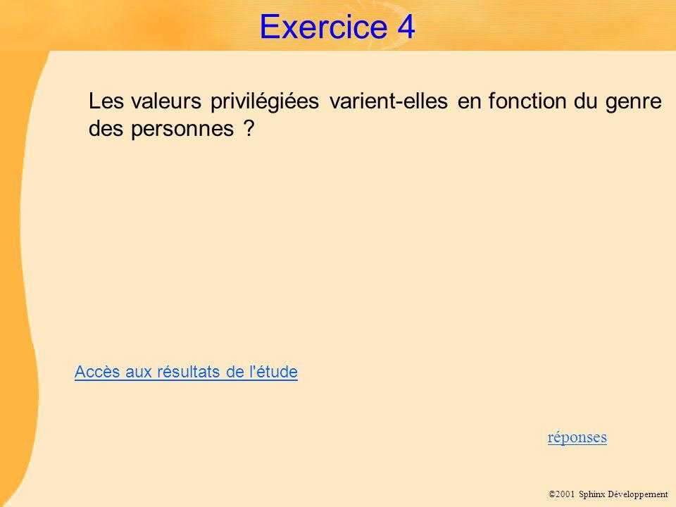 Exercice 4 Les valeurs privilégiées varient-elles en fonction du genre des personnes Accès aux résultats de l étude.