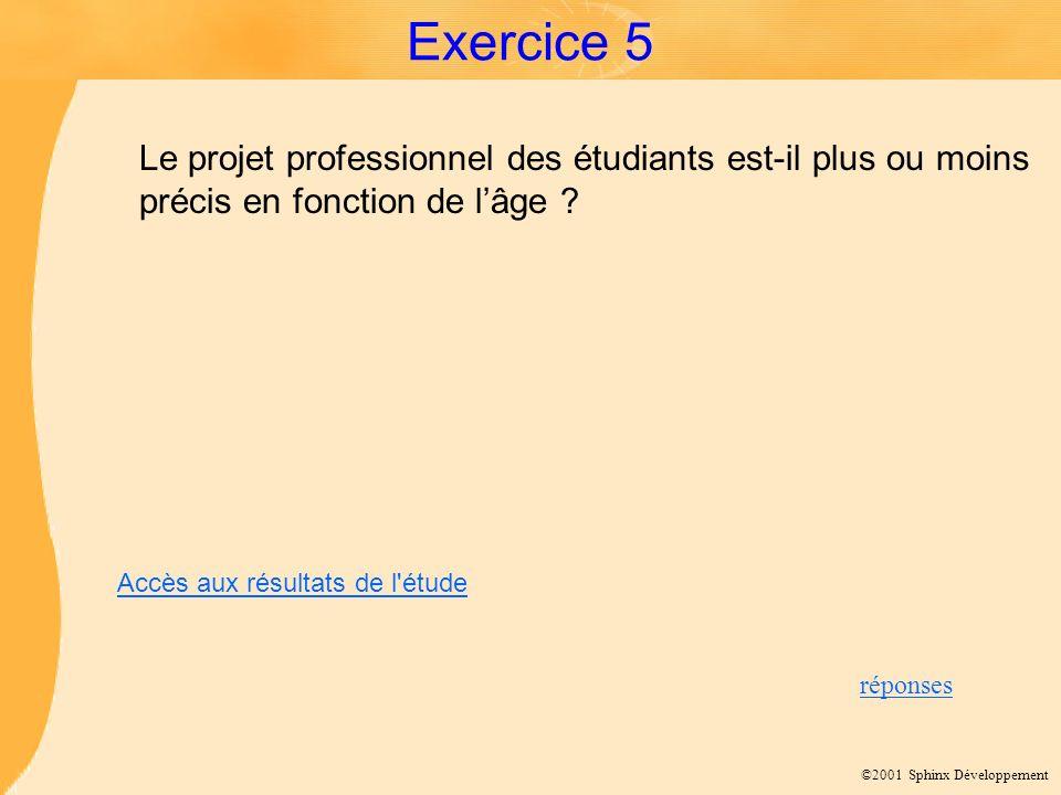 Exercice 5 Le projet professionnel des étudiants est-il plus ou moins précis en fonction de l'âge
