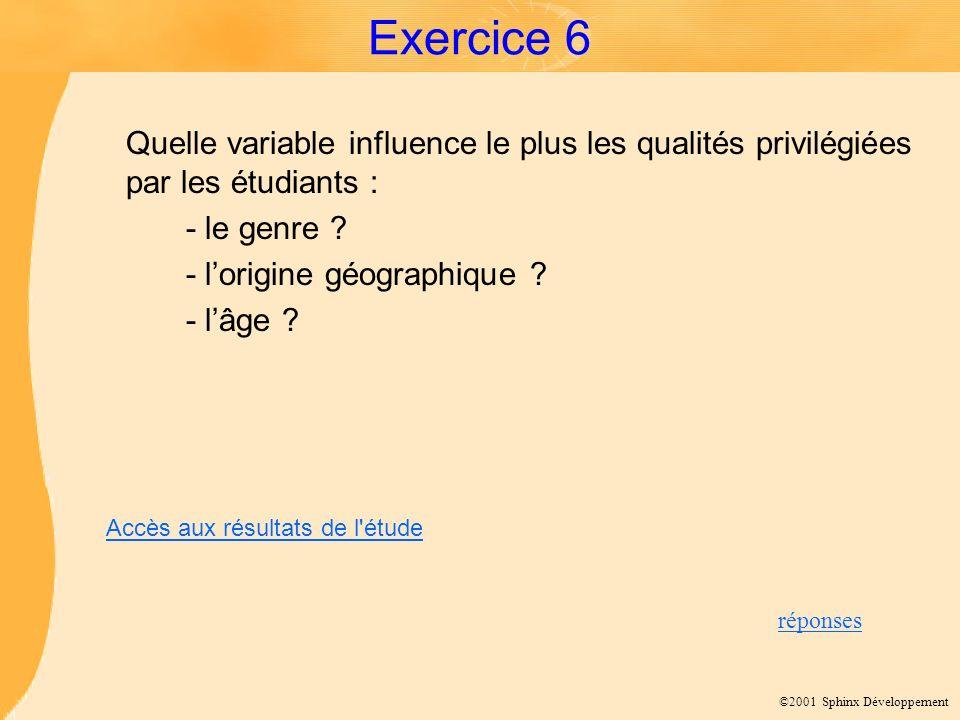 Exercice 6 Quelle variable influence le plus les qualités privilégiées par les étudiants : - le genre