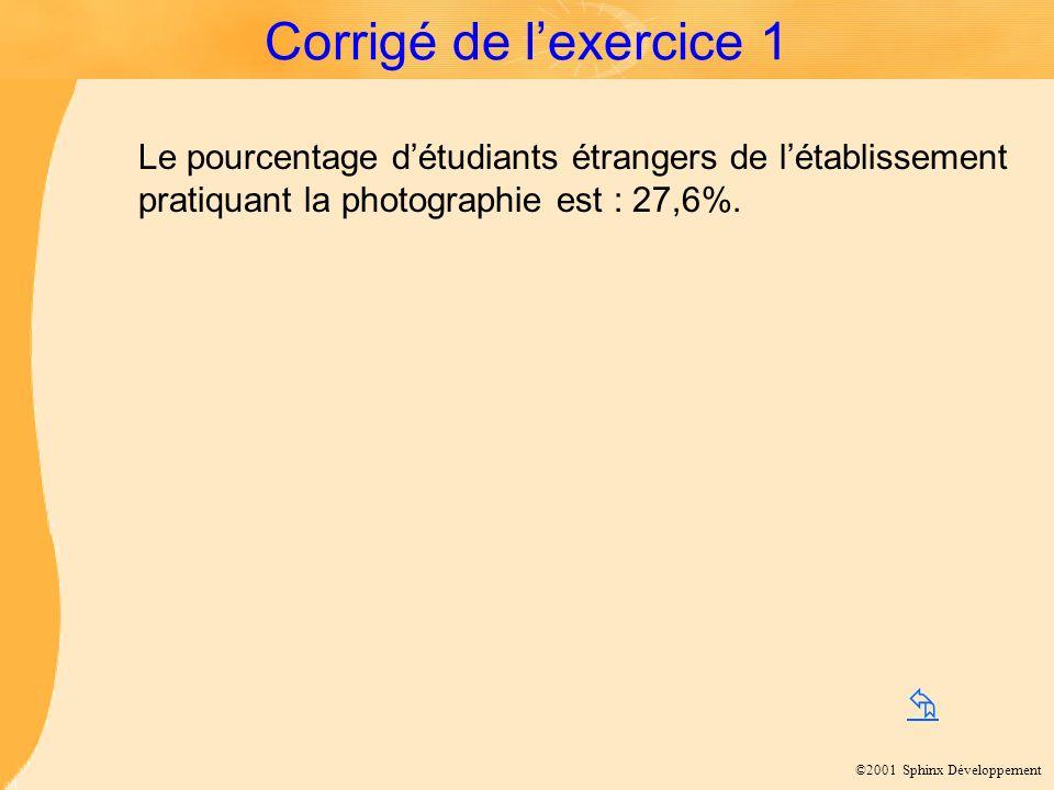Corrigé de l'exercice 1 Le pourcentage d'étudiants étrangers de l'établissement pratiquant la photographie est : 27,6%.