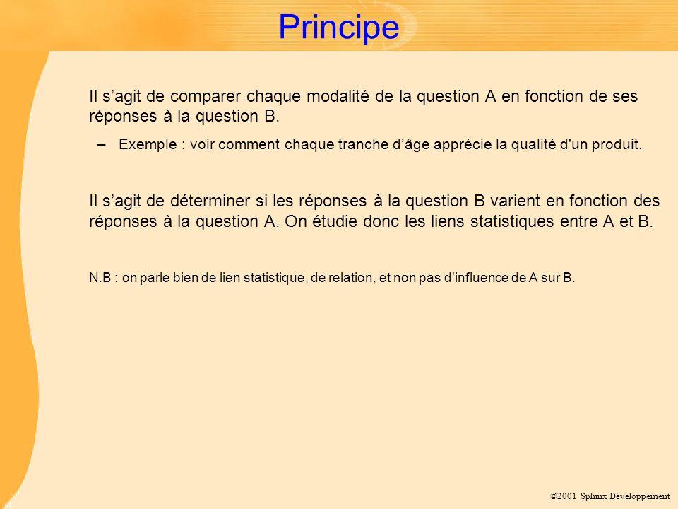 Principe Il s'agit de comparer chaque modalité de la question A en fonction de ses réponses à la question B.