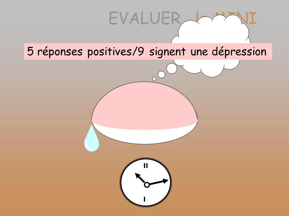 le MINI EVALUER 5 réponses positives/9 signent une dépression