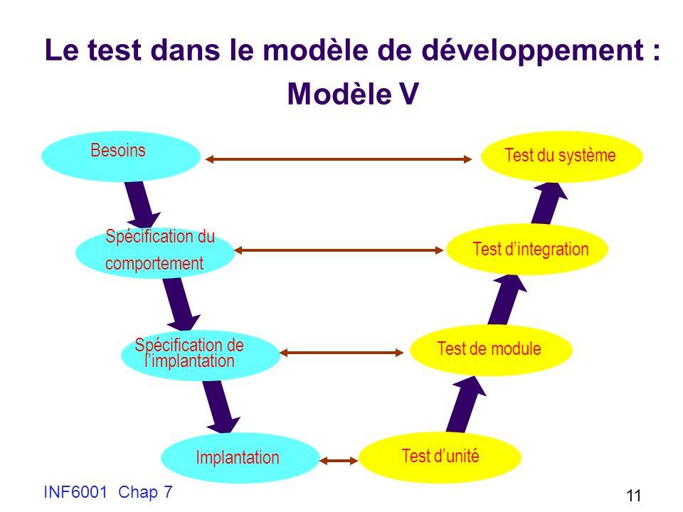 Le test dans le modèle de développement : Modèle V
