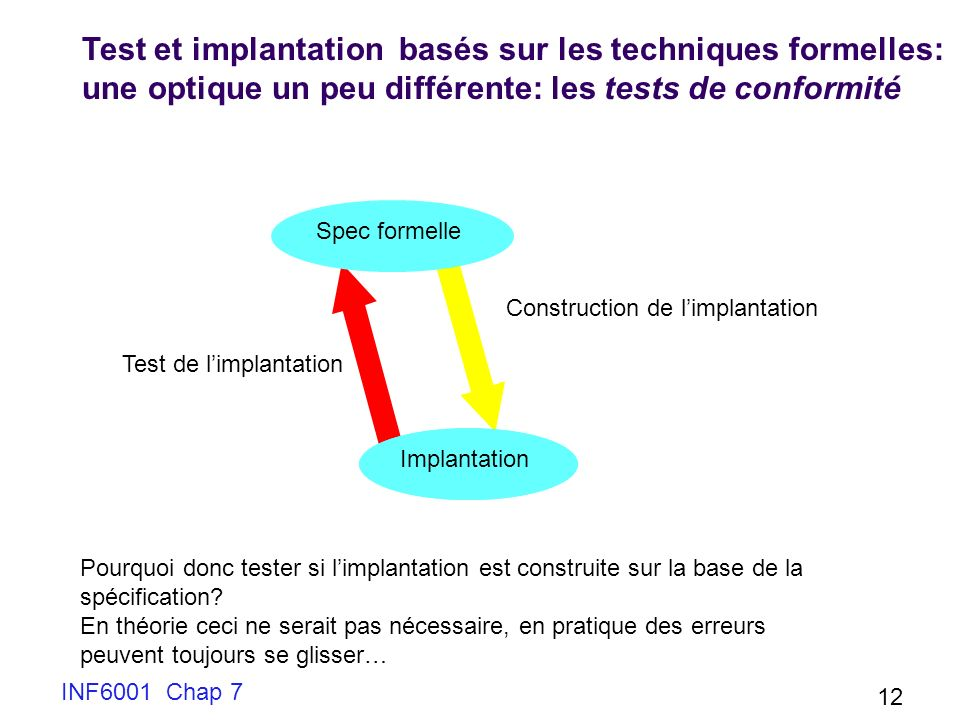 Test et implantation basés sur les techniques formelles: une optique un peu différente: les tests de conformité