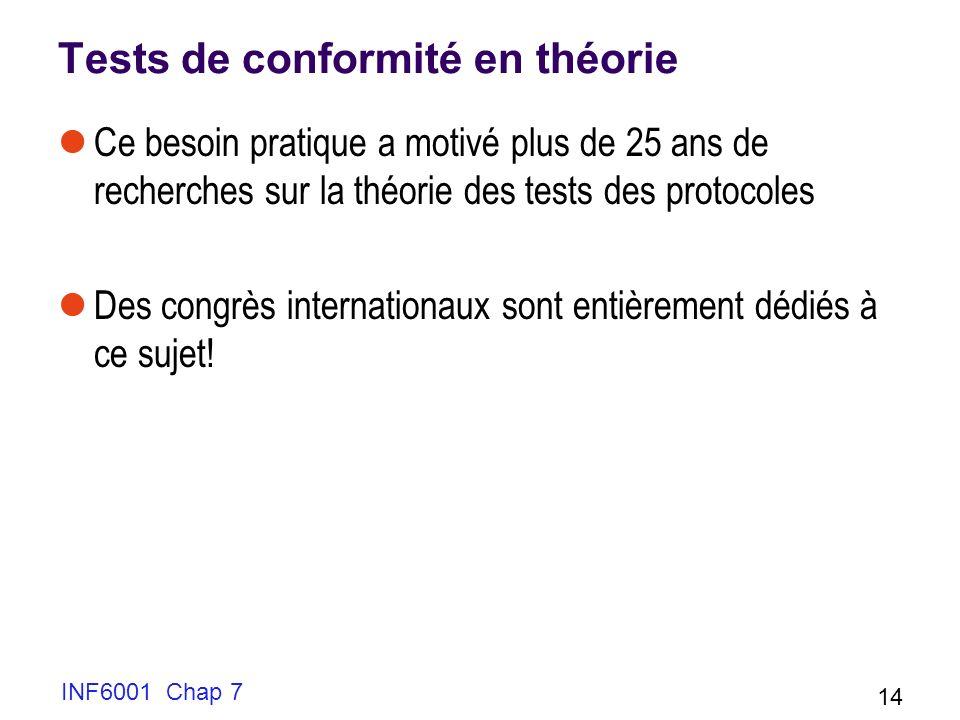 Tests de conformité en théorie