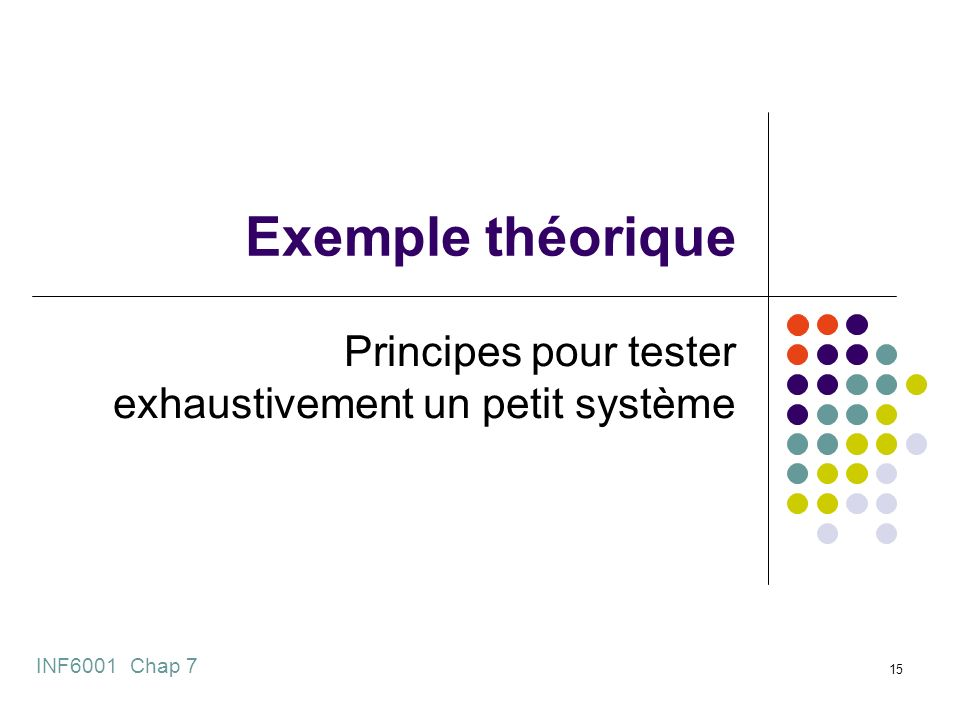 Principes pour tester exhaustivement un petit système