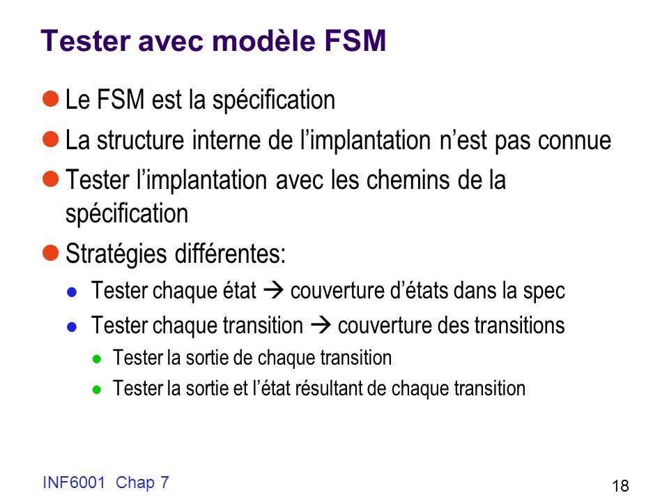 Tester avec modèle FSM Le FSM est la spécification