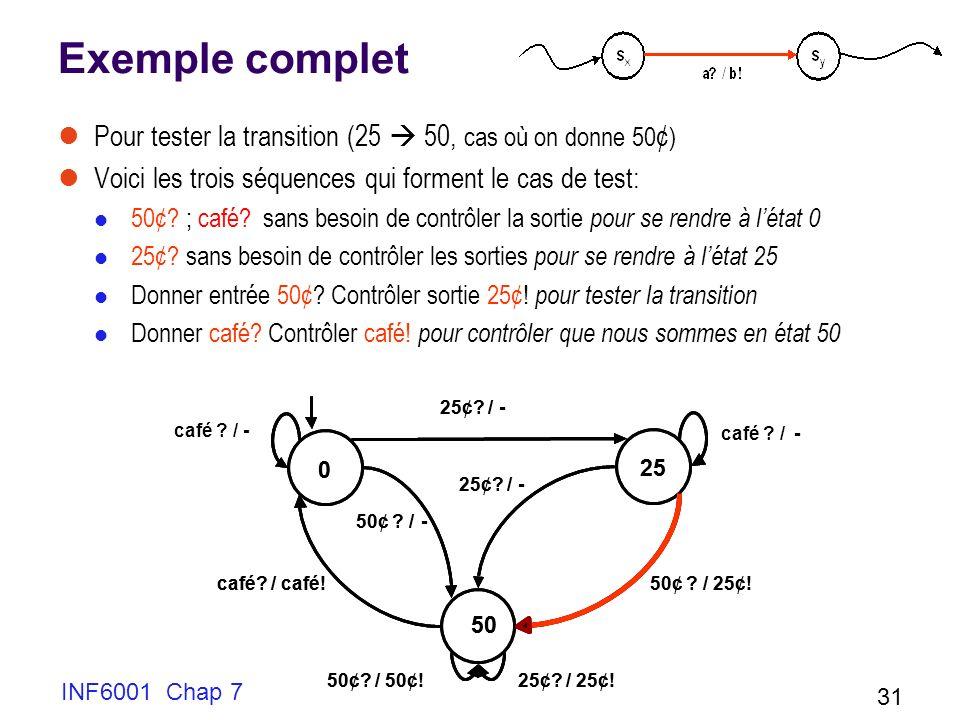 Exemple complet Pour tester la transition (25  50, cas où on donne 50¢) Voici les trois séquences qui forment le cas de test: