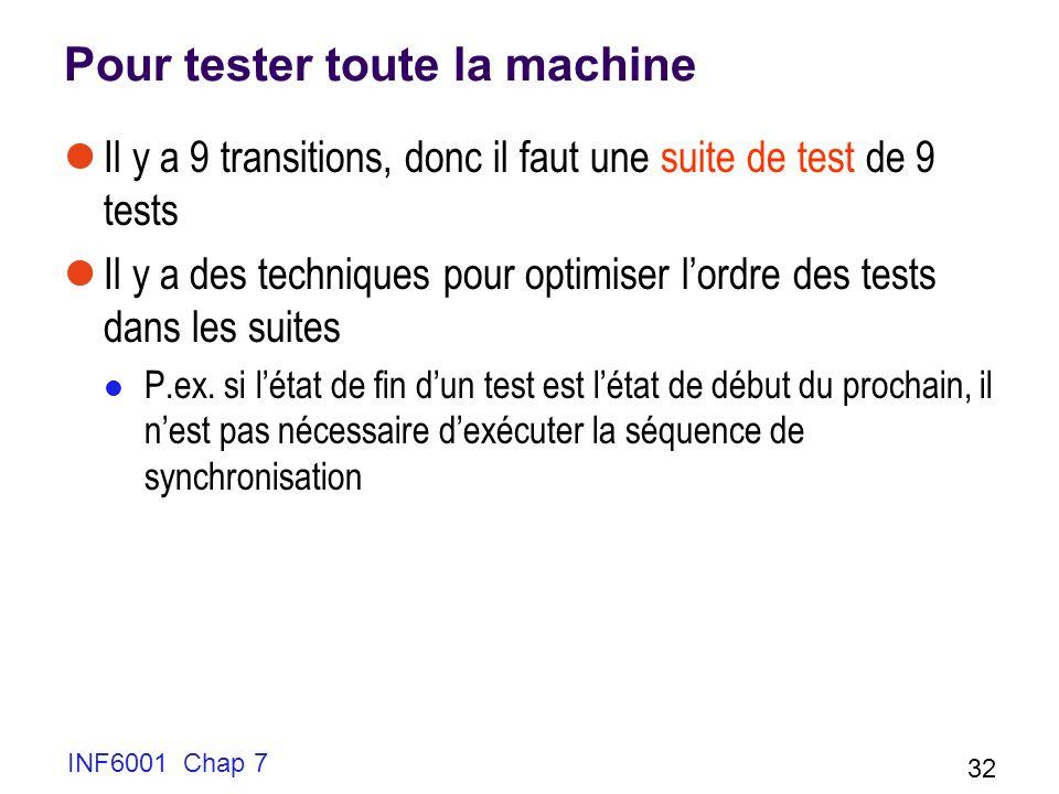 Pour tester toute la machine
