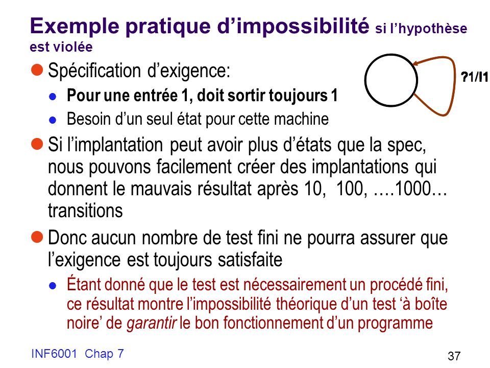 Exemple pratique d'impossibilité si l'hypothèse est violée