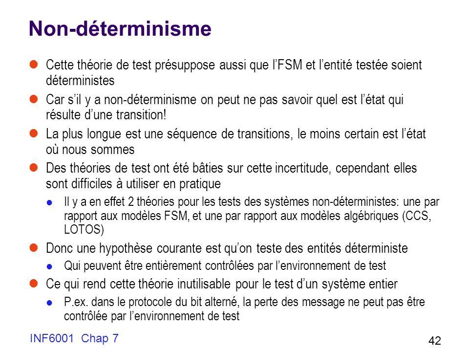 Non-déterminisme Cette théorie de test présuppose aussi que l'FSM et l'entité testée soient déterministes.