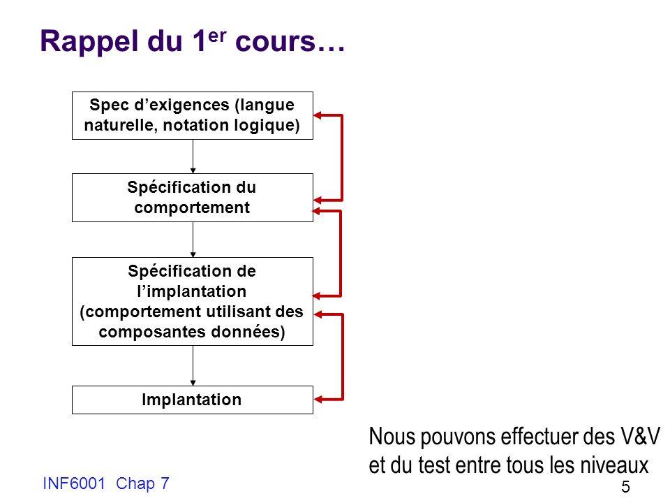 Rappel du 1er cours… Spec d'exigences (langue naturelle, notation logique) Spécification du comportement.