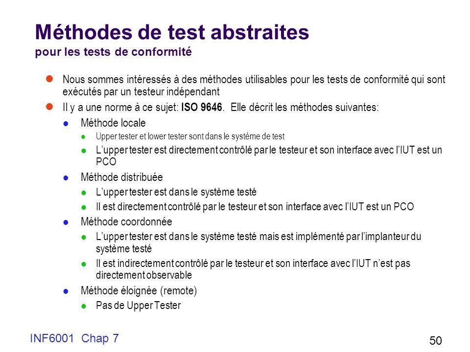 Méthodes de test abstraites pour les tests de conformité