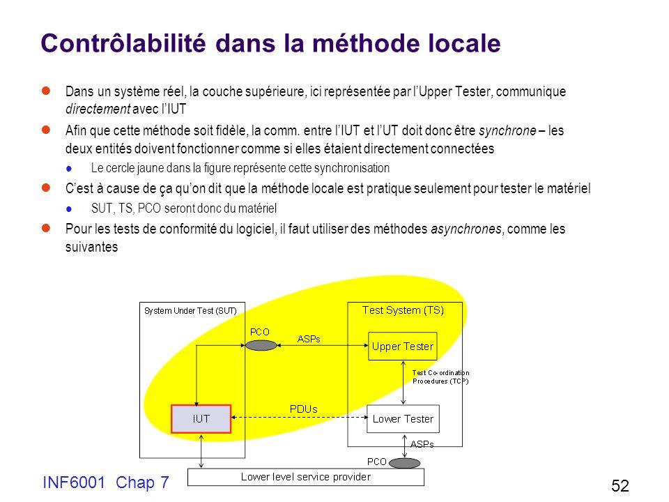 Contrôlabilité dans la méthode locale
