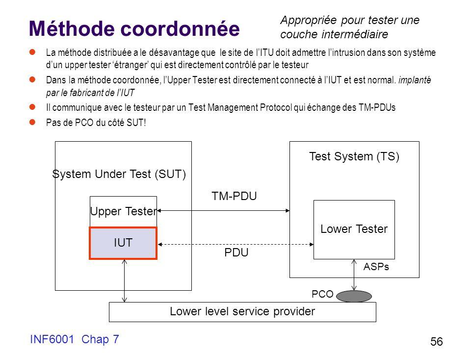 Méthode coordonnée Appropriée pour tester une couche intermédiaire