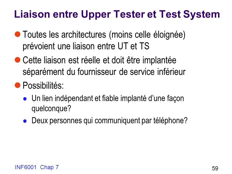 Liaison entre Upper Tester et Test System