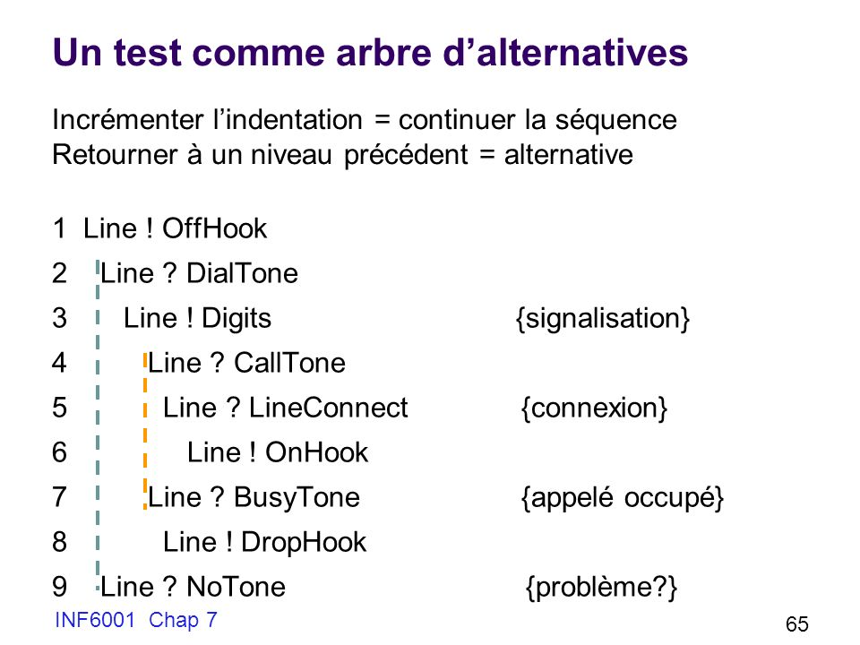 Un test comme arbre d'alternatives