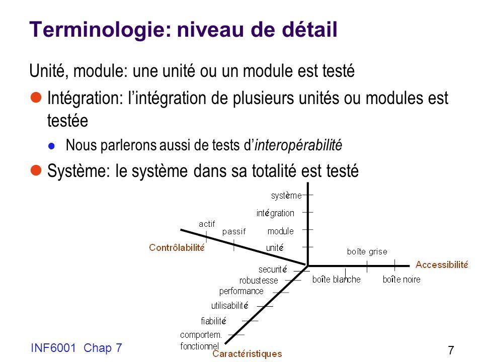 Terminologie: niveau de détail