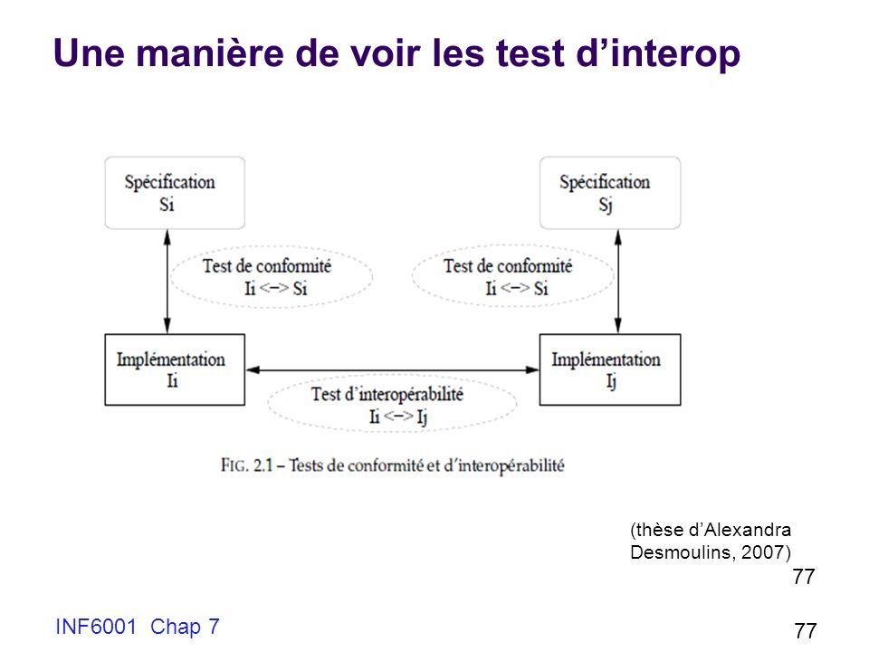 Une manière de voir les test d'interop