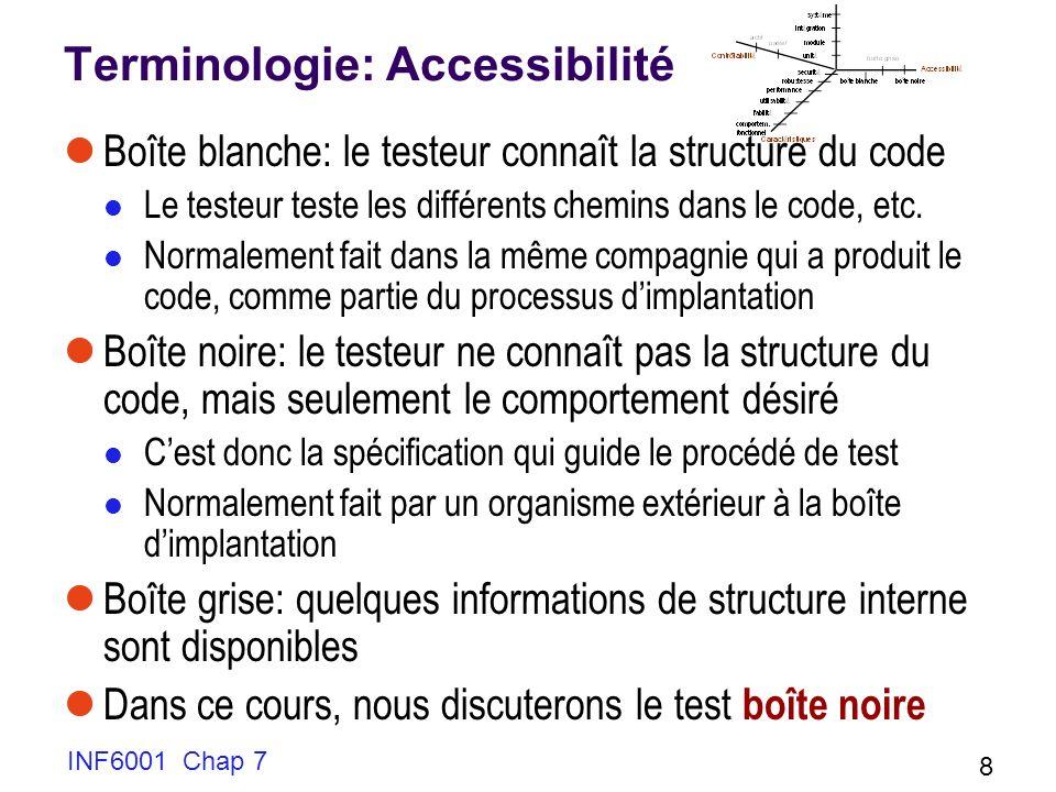 Terminologie: Accessibilité