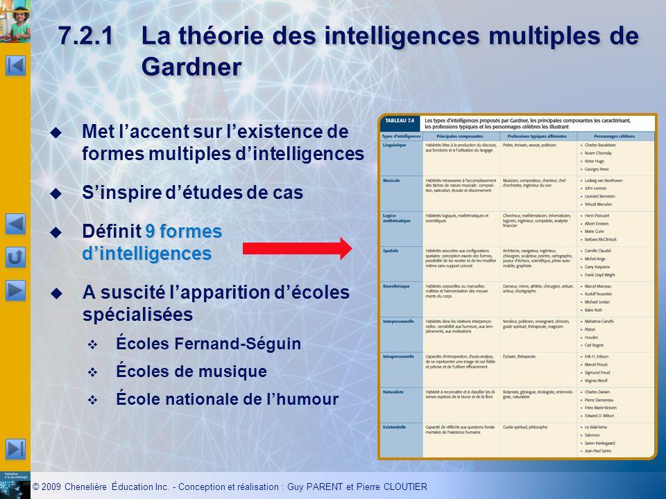 7.2.1 La théorie des intelligences multiples de Gardner