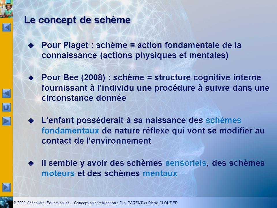 Le concept de schème Pour Piaget : schème = action fondamentale de la connaissance (actions physiques et mentales)