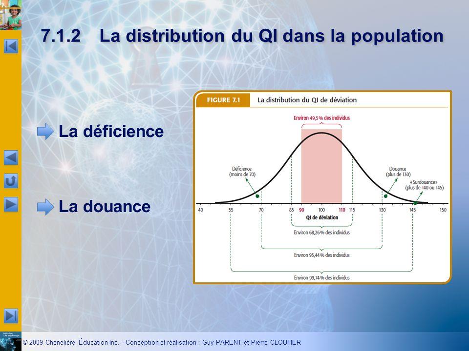 7.1.2 La distribution du QI dans la population