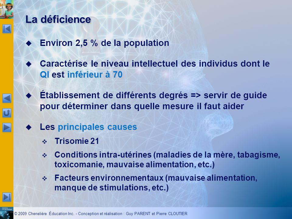 La déficience Environ 2,5 % de la population