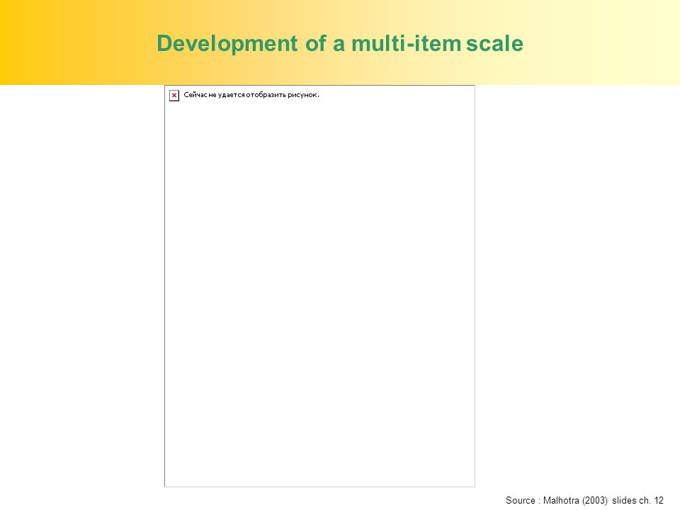 Development of a multi-item scale