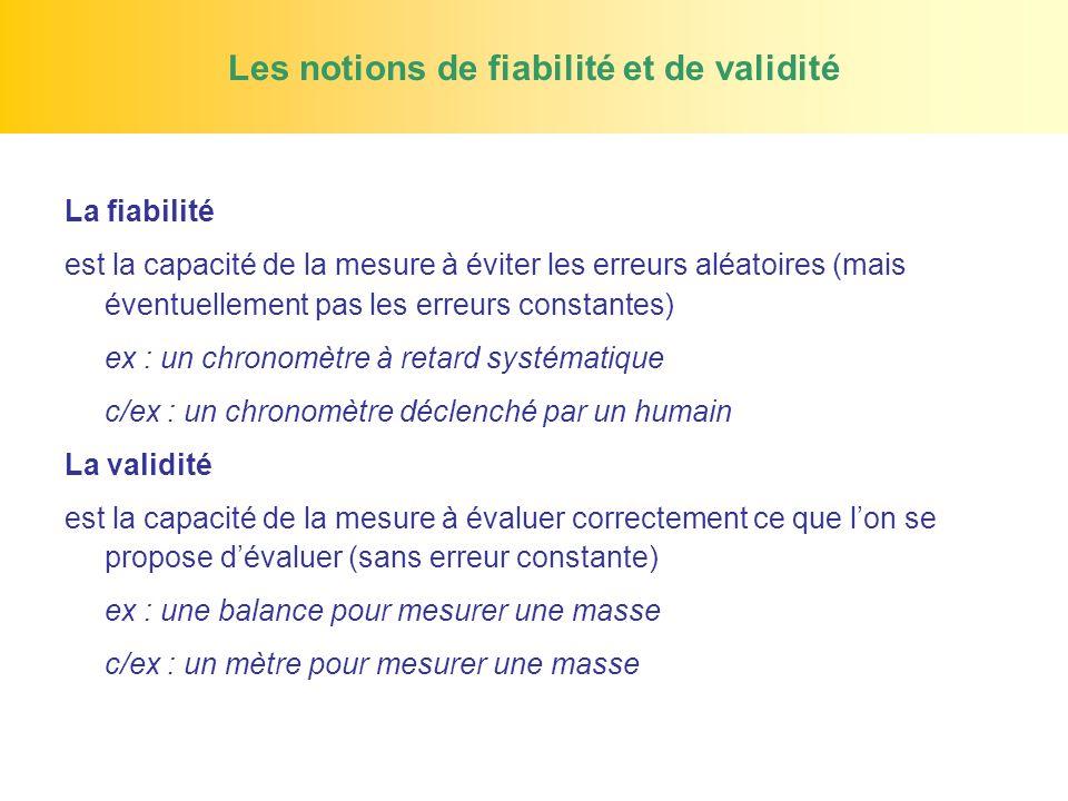Les notions de fiabilité et de validité
