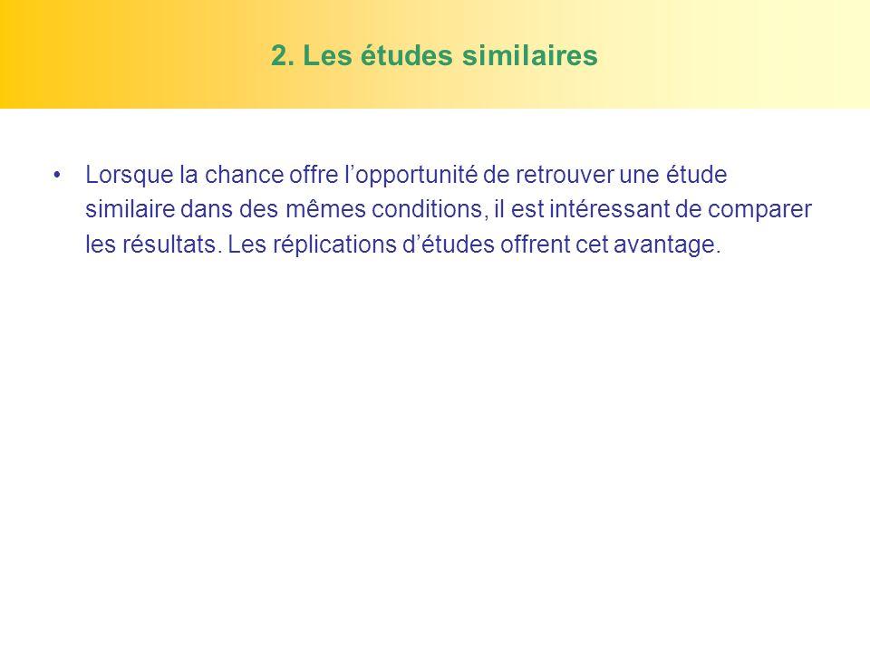 2. Les études similaires