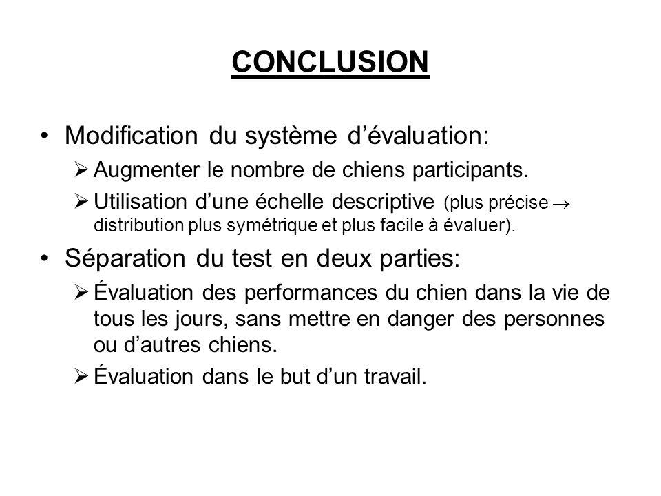 CONCLUSION Modification du système d'évaluation: