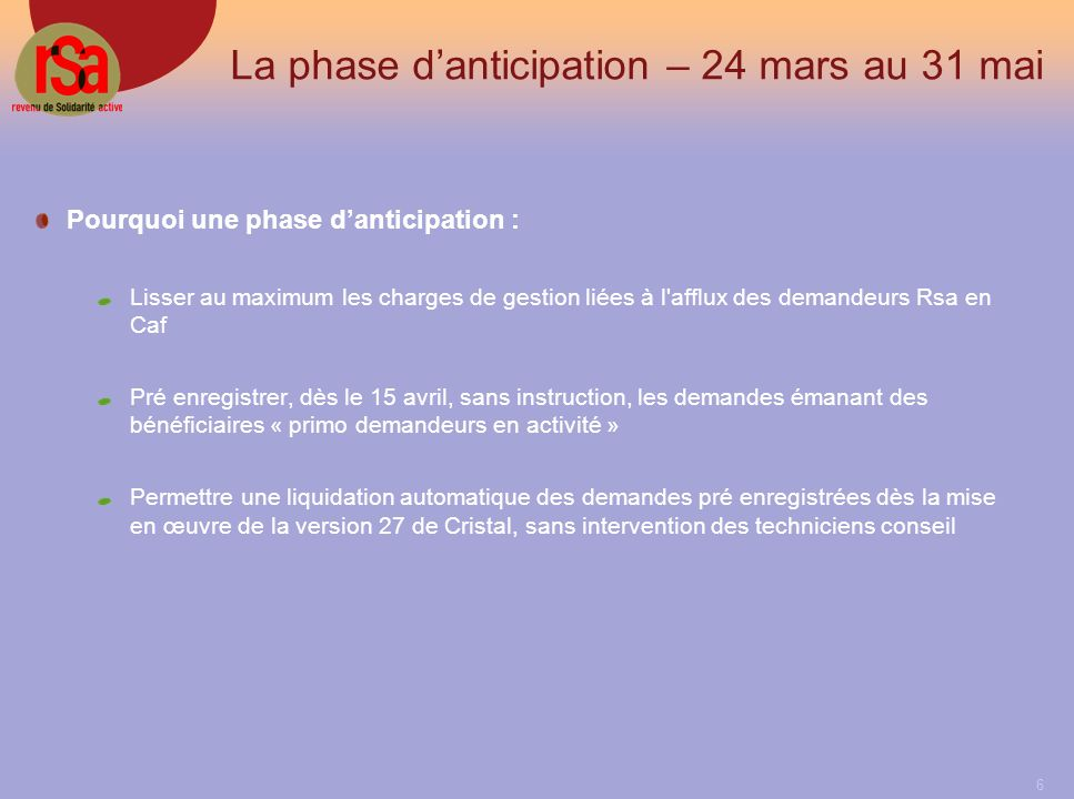La phase d'anticipation – 24 mars au 31 mai