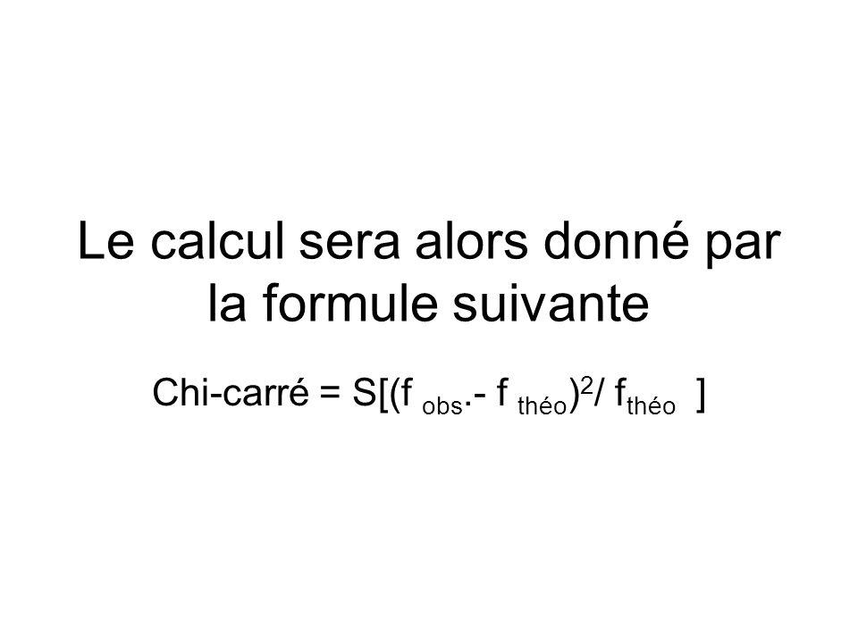 Le calcul sera alors donné par la formule suivante