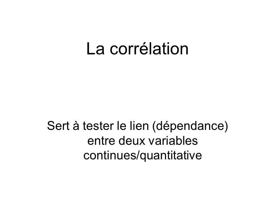 La corrélation Sert à tester le lien (dépendance) entre deux variables continues/quantitative
