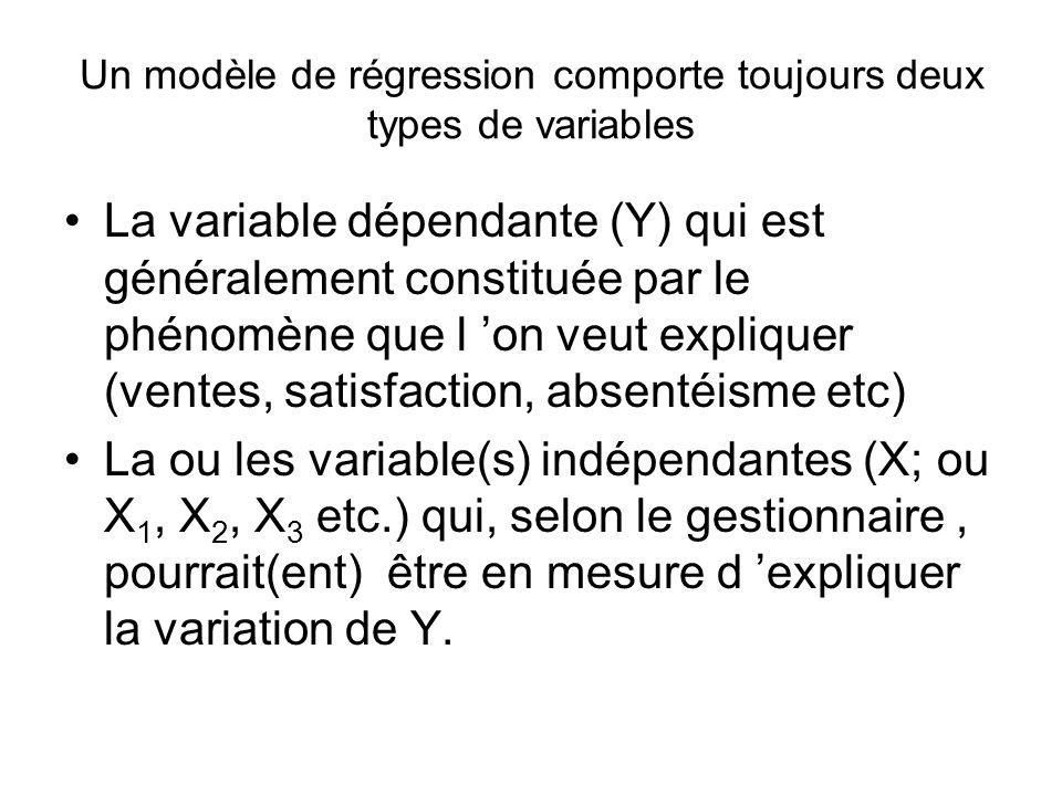 Un modèle de régression comporte toujours deux types de variables