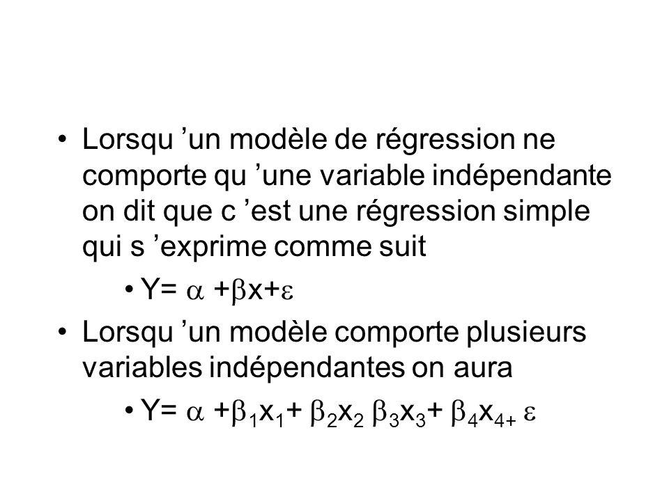 Lorsqu 'un modèle de régression ne comporte qu 'une variable indépendante on dit que c 'est une régression simple qui s 'exprime comme suit