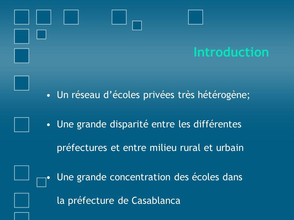 Introduction Un réseau d'écoles privées très hétérogène;