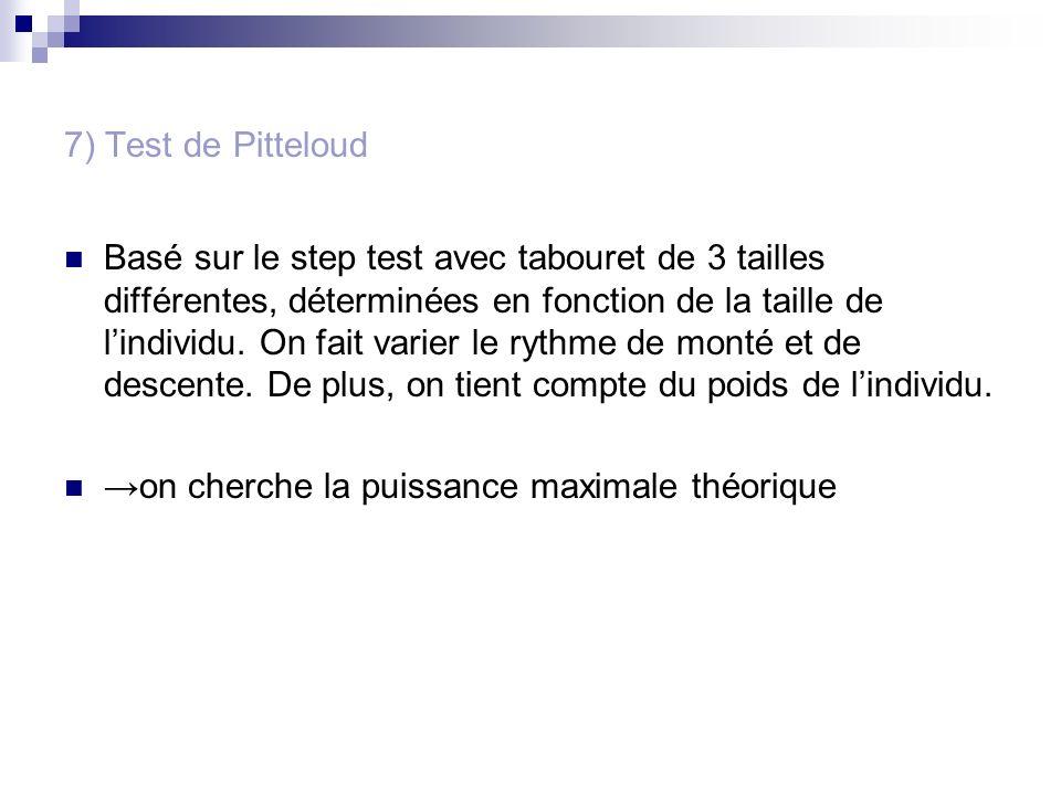 7) Test de Pitteloud