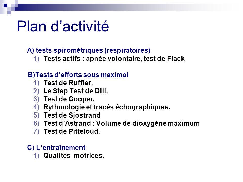 Plan d'activité A) tests spirométriques (respiratoires)