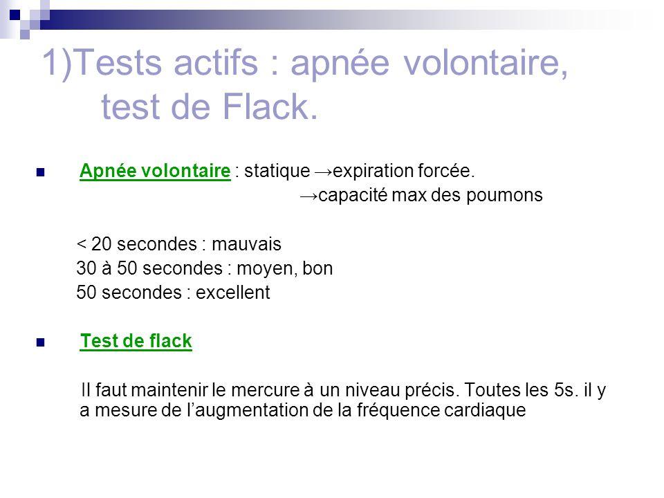 1)Tests actifs : apnée volontaire, test de Flack.