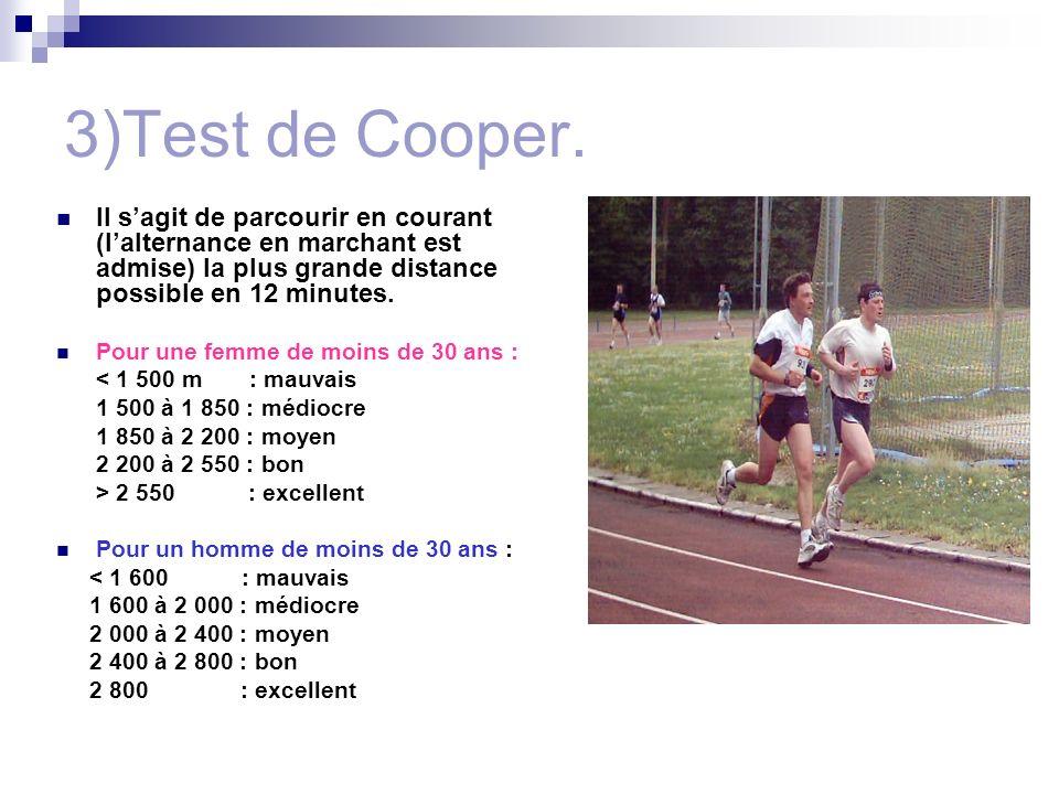 3)Test de Cooper.Il s'agit de parcourir en courant (l'alternance en marchant est admise) la plus grande distance possible en 12 minutes.