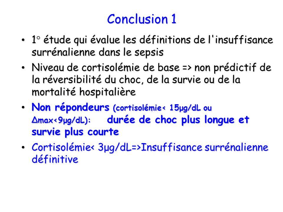 Conclusion 1 1° étude qui évalue les définitions de l insuffisance surrénalienne dans le sepsis.