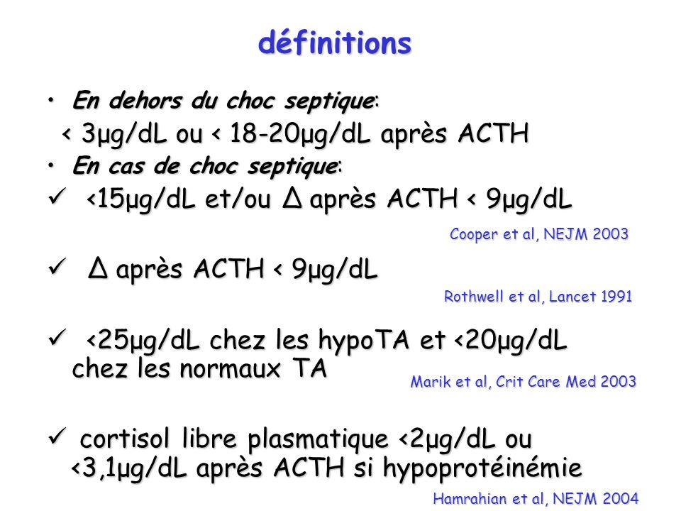 définitions < 3μg/dL ou < 18-20μg/dL après ACTH